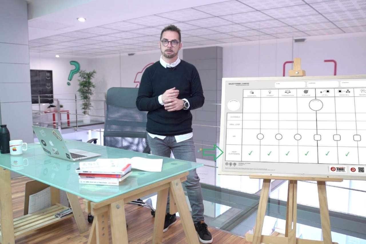 Sales Funnel Canvas se presenta como la innovadora fórmula para adaptar el marketing a la actualidad